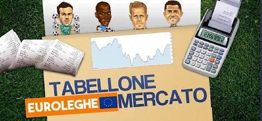 Euroleghe Fantacalcio - Calciomercato: i trasferimenti ufficiali