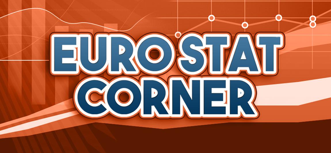 EURO STAT CORNER - I migliori reparti offensivi d'Europa